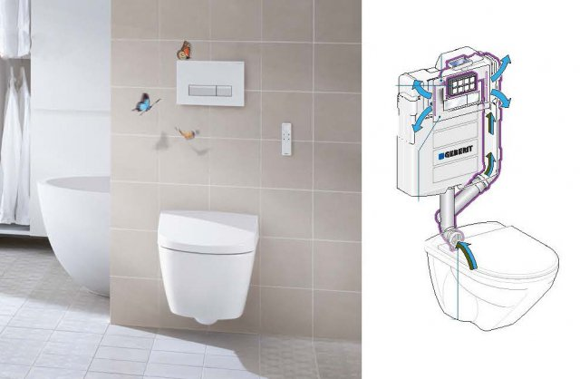 Geberit manufacturer of piping system for sanitary for Geberit toilet system